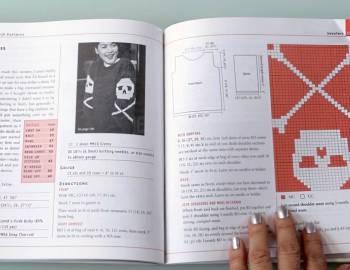 Reading Knitting Patterns and Charts